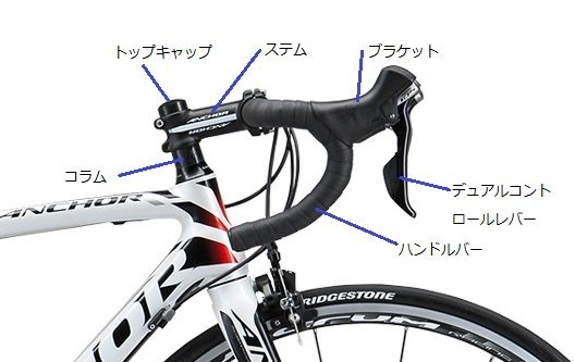 RoadBikeAnatomy2
