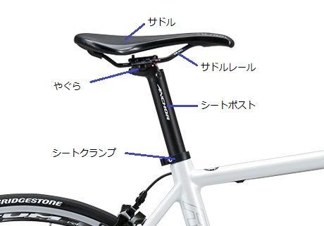 RoadBikeAnatomy4