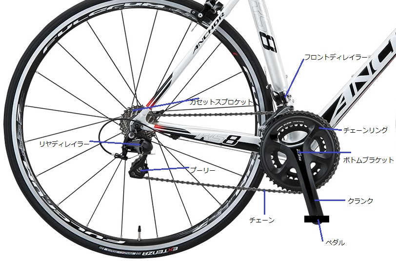 RoadBikeAnatomy5